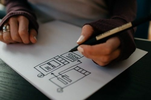 User Experience - Desktops, Dashboards and Human Centred Design